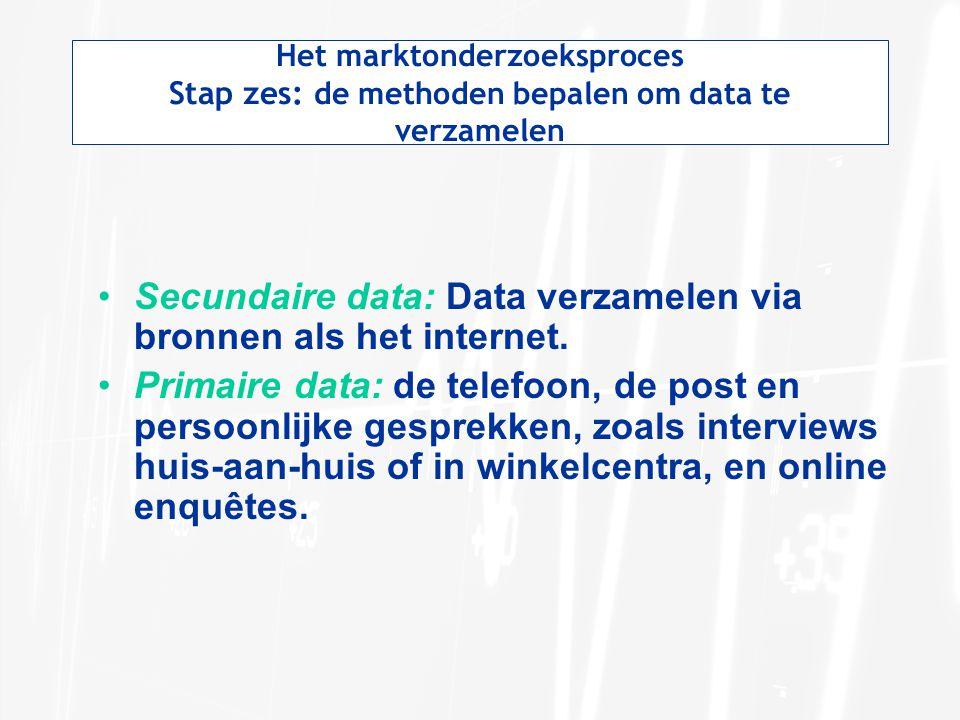 Het marktonderzoeksproces Stap zes: de methoden bepalen om data te verzamelen Secundaire data: Data verzamelen via bronnen als het internet.