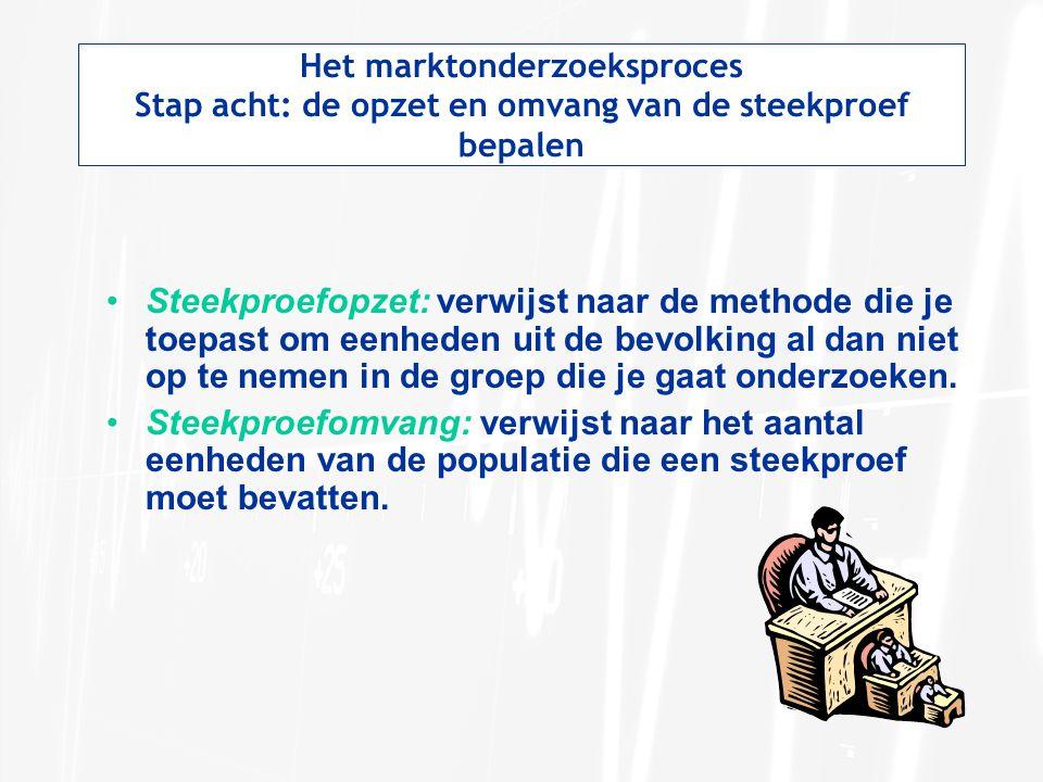Het marktonderzoeksproces Stap acht: de opzet en omvang van de steekproef bepalen Steekproefopzet: verwijst naar de methode die je toepast om eenheden uit de bevolking al dan niet op te nemen in de groep die je gaat onderzoeken.