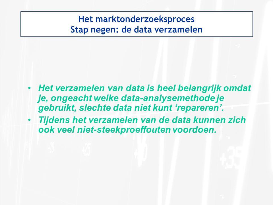 Het marktonderzoeksproces Stap negen: de data verzamelen Het verzamelen van data is heel belangrijk omdat je, ongeacht welke data-analysemethode je gebruikt, slechte data niet kunt 'repareren'.