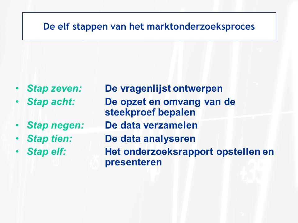De elf stappen van het marktonderzoeksproces Stap zeven:De vragenlijst ontwerpen Stap acht: De opzet en omvang van de steekproef bepalen Stap negen:De data verzamelen Stap tien:De data analyseren Stap elf: Het onderzoeksrapport opstellen en presenteren
