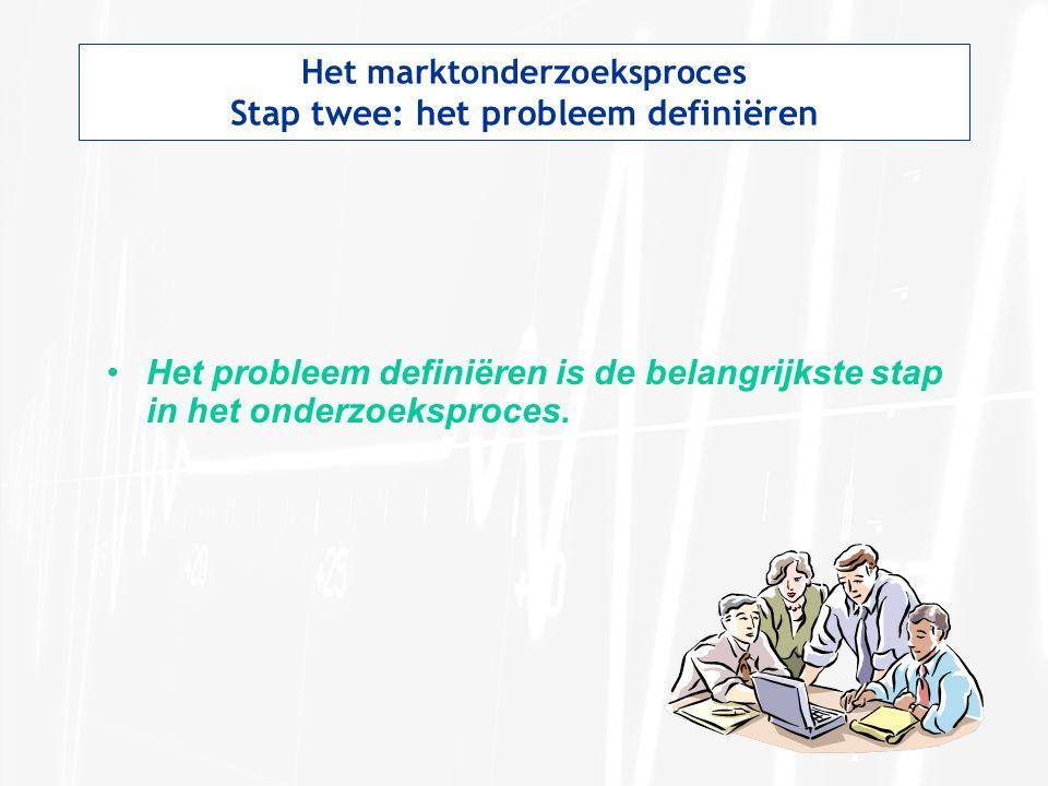 Het marktonderzoeksproces Stap drie: de onderzoeksdoelen bepalen Welke informatie moet je hebben om het probleem op te lossen?