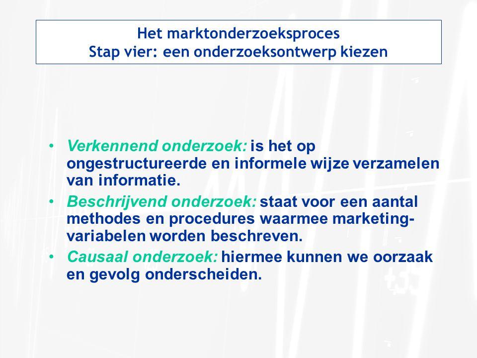 Het marktonderzoeksproces Stap vier: een onderzoeksontwerp kiezen Verkennend onderzoek: is het op ongestructureerde en informele wijze verzamelen van informatie.