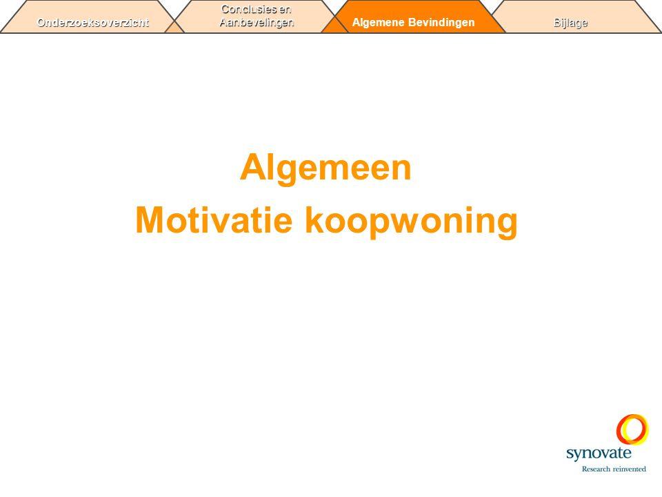 BijlageAlgemene Bevindingen Conclusies en Aanbevelingen Onderzoeksoverzicht Algemeen Motivatie koopwoning