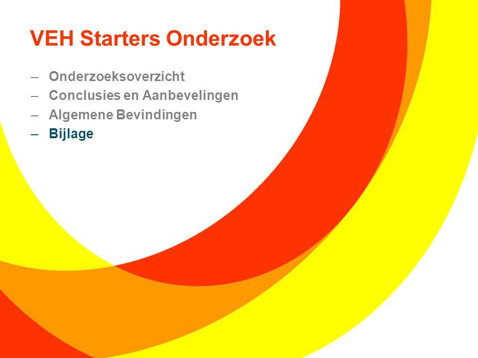 VEH Starters Onderzoek –Onderzoeksoverzicht –Conclusies en Aanbevelingen –Algemene Bevindingen –Bijlage