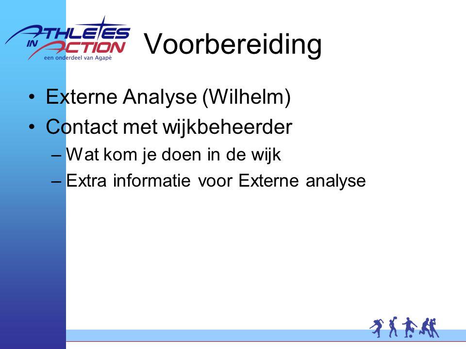 Voorbereiding Externe Analyse (Wilhelm) Contact met wijkbeheerder –Wat kom je doen in de wijk –Extra informatie voor Externe analyse