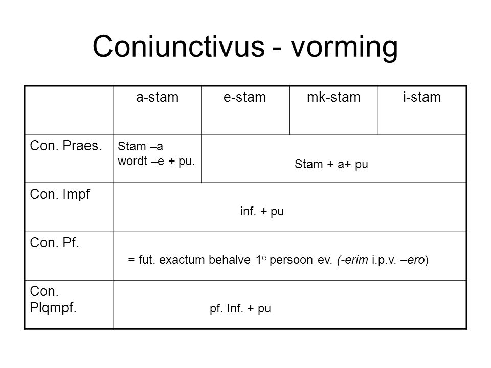 Coniunctivus - vorming a-stame-stammk-stami-stam Con. Praes. Stam –a wordt –e + pu. Stam + a+ pu Con. Impf inf. + pu Con. Pf. = fut. exactum behalve 1