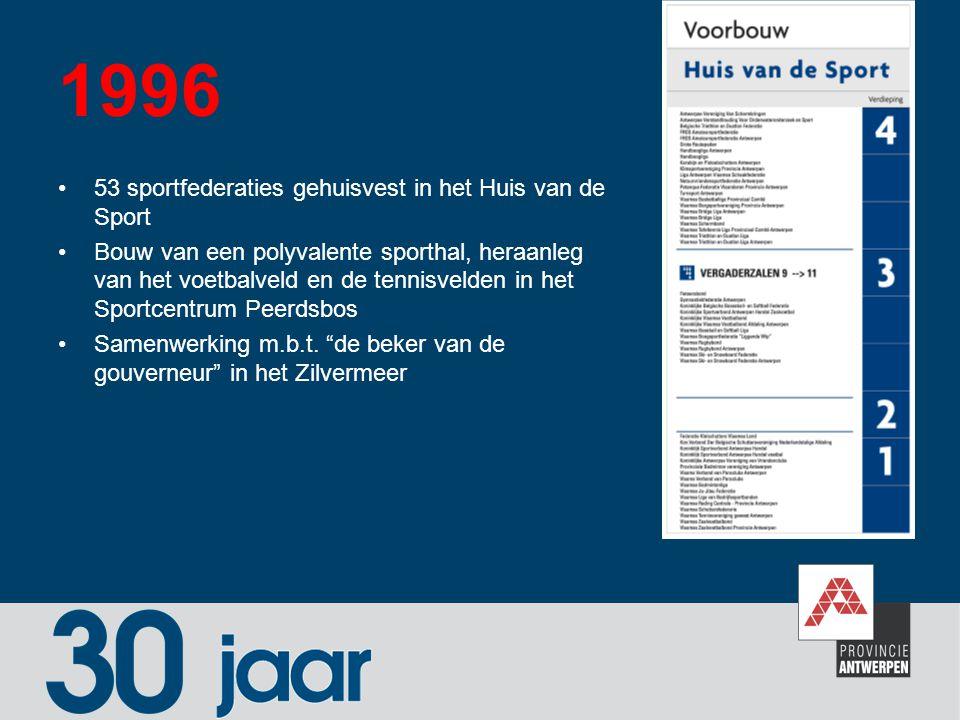 1996 53 sportfederaties gehuisvest in het Huis van de Sport Bouw van een polyvalente sporthal, heraanleg van het voetbalveld en de tennisvelden in het