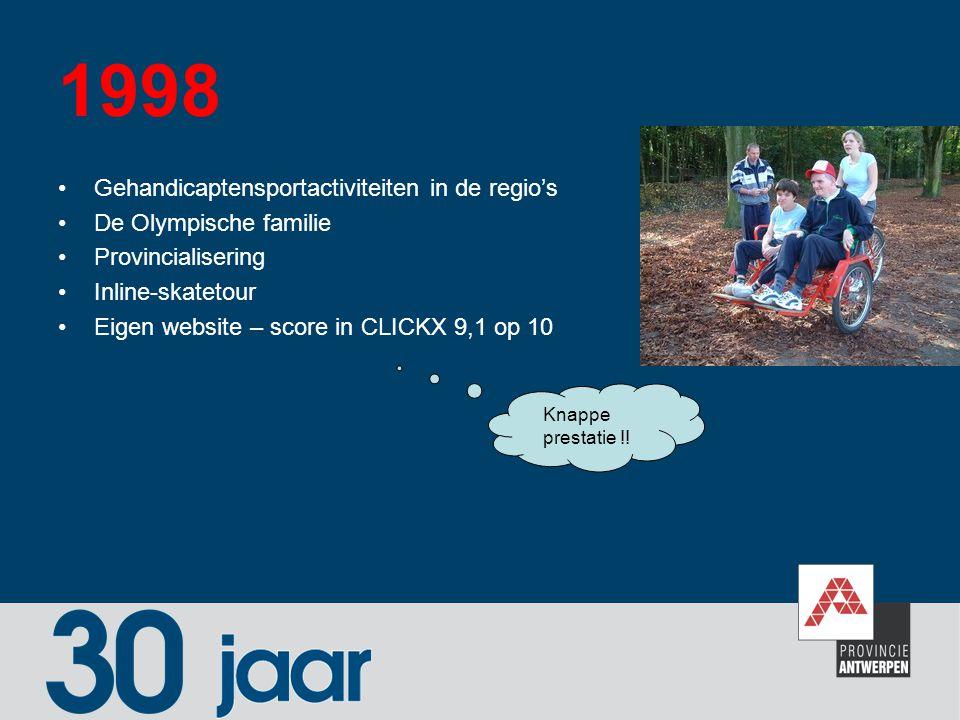1998 Gehandicaptensportactiviteiten in de regio's De Olympische familie Provincialisering Inline-skatetour Eigen website – score in CLICKX 9,1 op 10 K