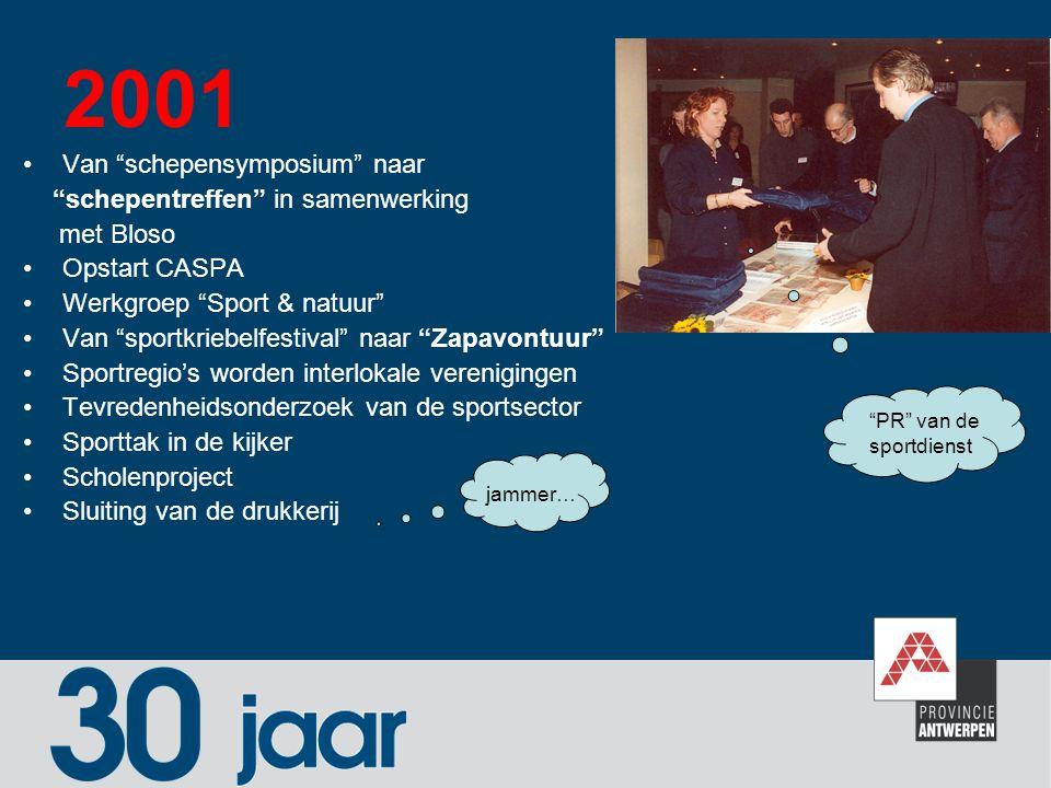 """2001 Van """"schepensymposium"""" naar """"schepentreffen"""" in samenwerking met Bloso Opstart CASPA Werkgroep """"Sport & natuur"""" Van """"sportkriebelfestival"""" naar """""""
