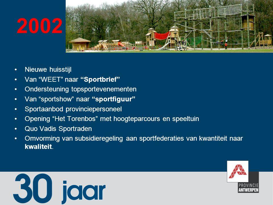 """2002 Nieuwe huisstijl Van """"WEET"""" naar """"Sportbrief"""" Ondersteuning topsportevenementen Van """"sportshow"""" naar """"sportfiguur"""" Sportaanbod provinciepersoneel"""