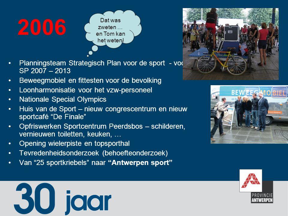 2006 Planningsteam Strategisch Plan voor de sport - voorbereiding SP 2007 – 2013 Beweegmobiel en fittesten voor de bevolking Loonharmonisatie voor het
