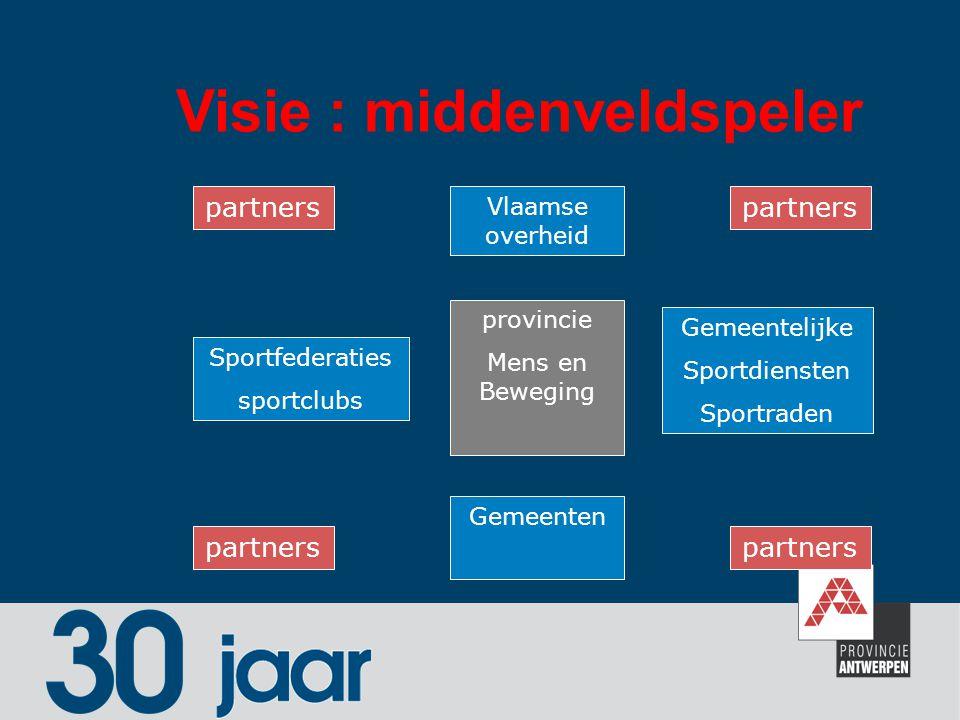 Sportfederaties sportclubs Gemeenten provincie Mens en Beweging Visie : middenveldspeler Vlaamse overheid Gemeentelijke Sportdiensten Sportraden partn