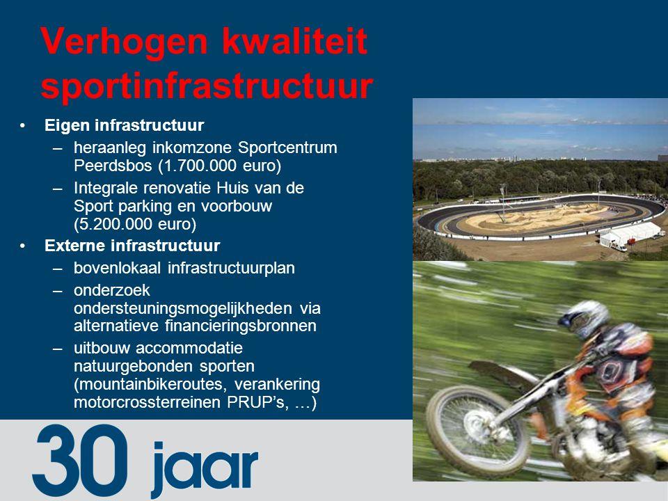 Verhogen kwaliteit sportinfrastructuur Eigen infrastructuur –heraanleg inkomzone Sportcentrum Peerdsbos (1.700.000 euro) –Integrale renovatie Huis van