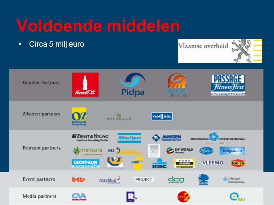 Voldoende middelen Circa 5 milj euro
