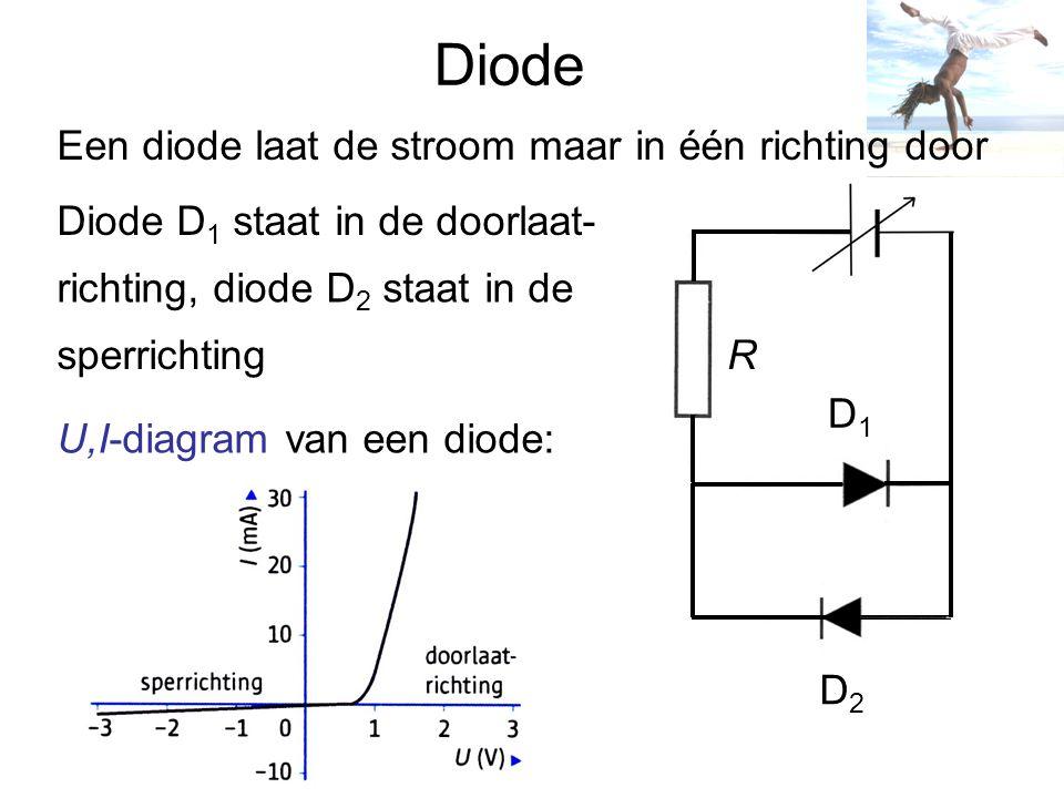 Diode D1D1 D2D2 Diode D 1 staat in de doorlaat- richting, diode D 2 staat in de sperrichting U,I-diagram van een diode: R Een diode laat de stroom maa