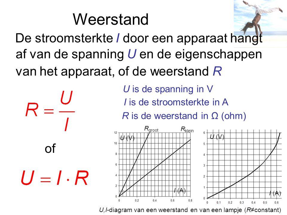Weerstand af van de spanning U en de eigenschappen van het apparaat, of de weerstand R of U is de spanning in V I is de stroomsterkte in A R is de wee