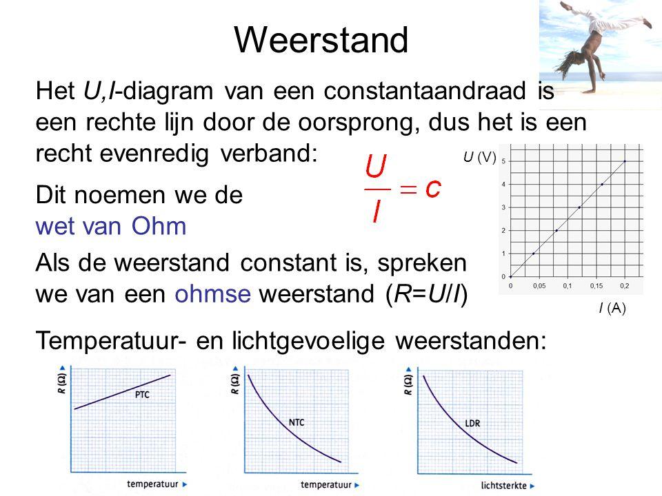 Weerstand Temperatuur- en lichtgevoelige weerstanden: een rechte lijn door de oorsprong, dus het is een recht evenredig verband: U (V) I (A) Dit noeme