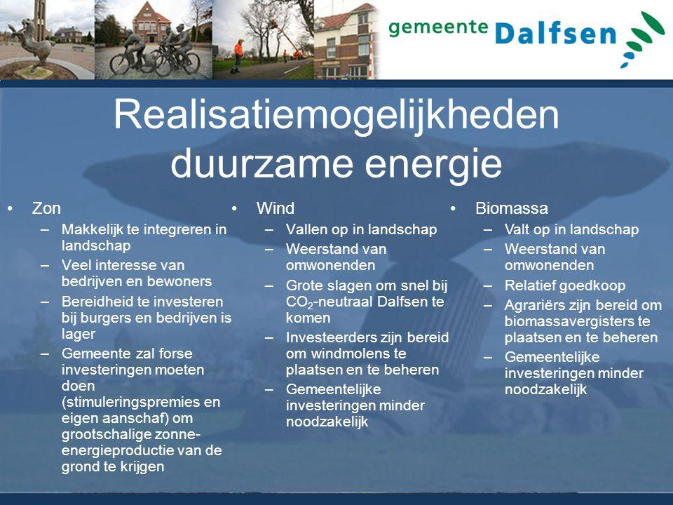 Realisatiemogelijkheden duurzame energie Zon –Makkelijk te integreren in landschap –Veel interesse van bedrijven en bewoners –Bereidheid te investeren bij burgers en bedrijven is lager –Gemeente zal forse investeringen moeten doen (stimuleringspremies en eigen aanschaf) om grootschalige zonne- energieproductie van de grond te krijgen Wind –Vallen op in landschap –Weerstand van omwonenden –Grote slagen om snel bij CO 2 -neutraal Dalfsen te komen –Investeerders zijn bereid om windmolens te plaatsen en te beheren –Gemeentelijke investeringen minder noodzakelijk Biomassa –Valt op in landschap –Weerstand van omwonenden –Relatief goedkoop –Agrariërs zijn bereid om biomassavergisters te plaatsen en te beheren –Gemeentelijke investeringen minder noodzakelijk