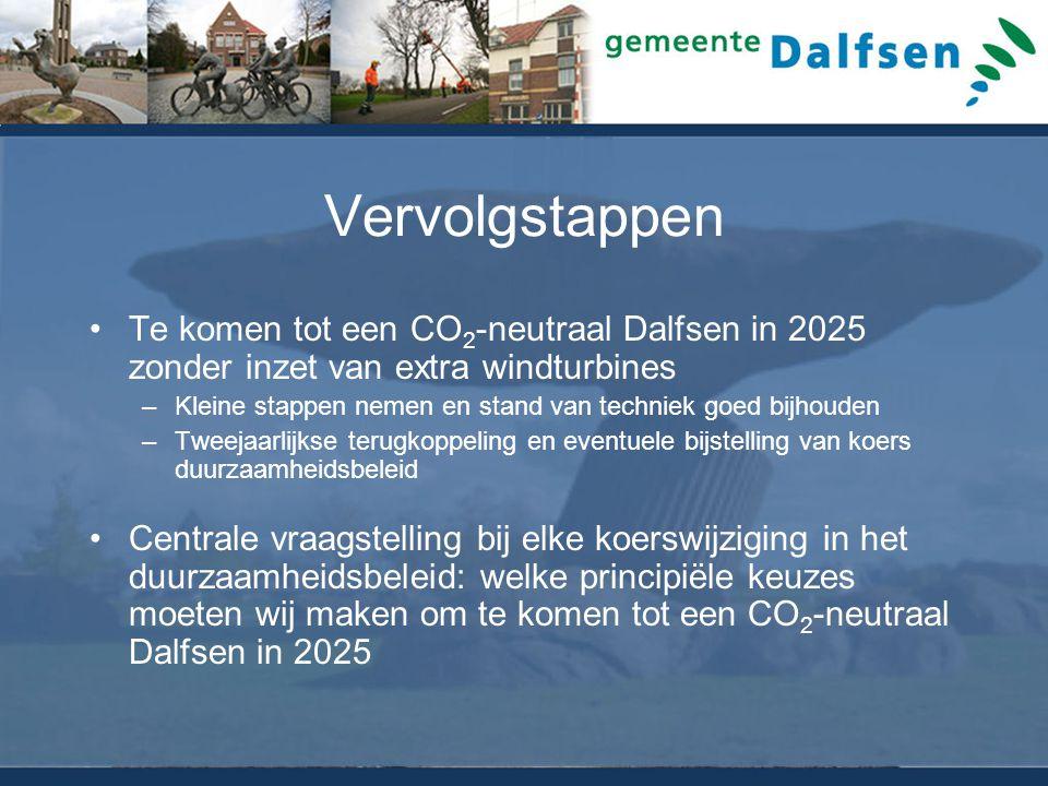 Vervolgstappen Te komen tot een CO 2 -neutraal Dalfsen in 2025 zonder inzet van extra windturbines –Kleine stappen nemen en stand van techniek goed bijhouden –Tweejaarlijkse terugkoppeling en eventuele bijstelling van koers duurzaamheidsbeleid Centrale vraagstelling bij elke koerswijziging in het duurzaamheidsbeleid: welke principiële keuzes moeten wij maken om te komen tot een CO 2 -neutraal Dalfsen in 2025