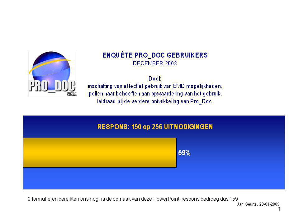 22 Vaccinnet: > 50% interesse, diabetespas, coderen: > 40% interesse wachtmailer, MUD: > 30% interesse; kaartlezer, laptop: > 20%