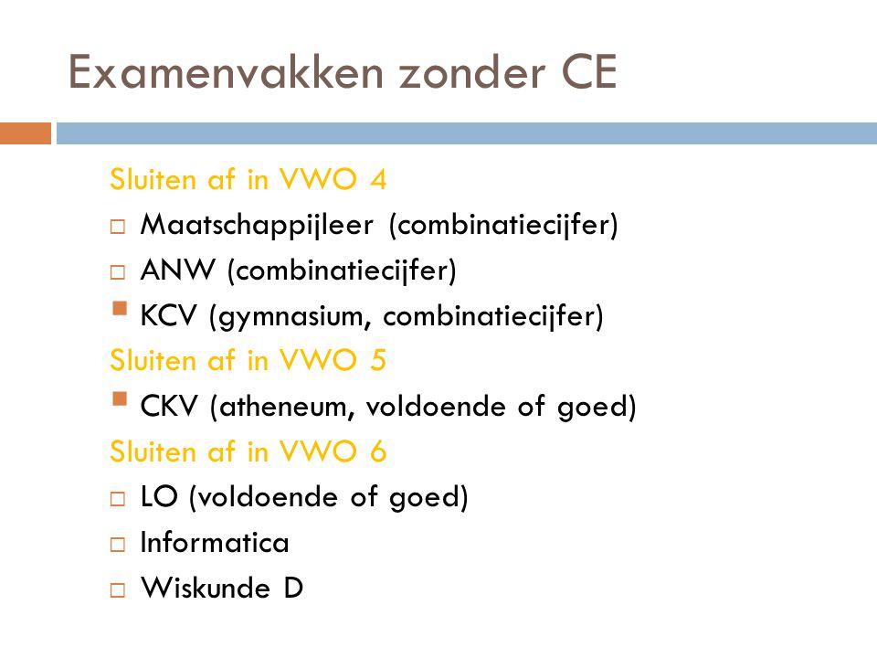 Examenvakken zonder CE Sluiten af in VWO 4  Maatschappijleer (combinatiecijfer)  ANW (combinatiecijfer)  KCV (gymnasium, combinatiecijfer) Sluiten af in VWO 5  CKV (atheneum, voldoende of goed) Sluiten af in VWO 6  LO (voldoende of goed)  Informatica  Wiskunde D