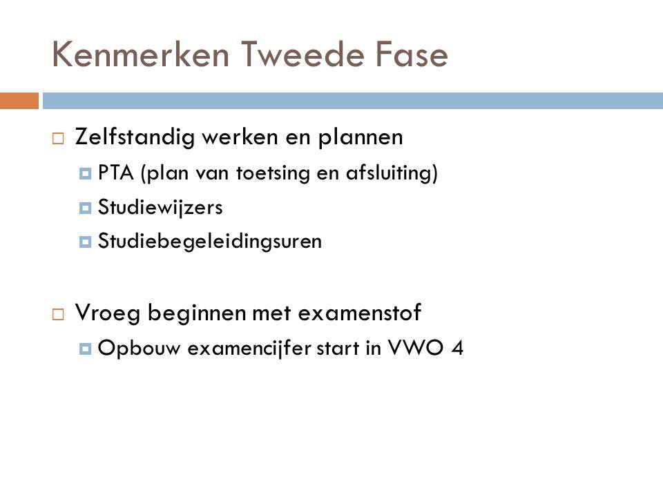 Kenmerken Tweede Fase  Zelfstandig werken en plannen  PTA (plan van toetsing en afsluiting)  Studiewijzers  Studiebegeleidingsuren  Vroeg beginnen met examenstof  Opbouw examencijfer start in VWO 4