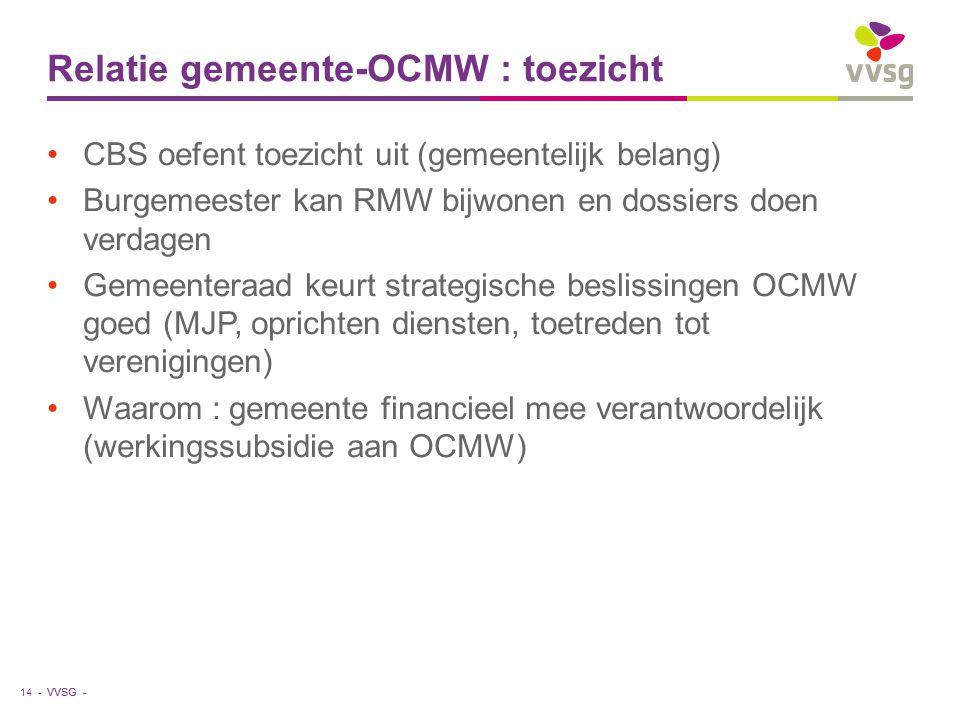 VVSG - Relatie gemeente-OCMW : toezicht CBS oefent toezicht uit (gemeentelijk belang) Burgemeester kan RMW bijwonen en dossiers doen verdagen Gemeenteraad keurt strategische beslissingen OCMW goed (MJP, oprichten diensten, toetreden tot verenigingen) Waarom : gemeente financieel mee verantwoordelijk (werkingssubsidie aan OCMW) 14 -