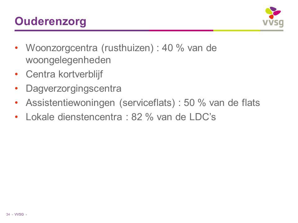 VVSG - Ouderenzorg Woonzorgcentra (rusthuizen) : 40 % van de woongelegenheden Centra kortverblijf Dagverzorgingscentra Assistentiewoningen (serviceflats) : 50 % van de flats Lokale dienstencentra : 82 % van de LDC's 34 -