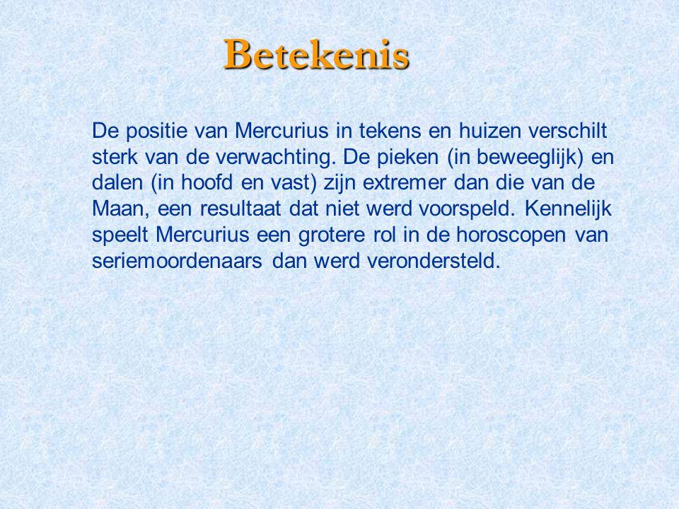 Betekenis De positie van Mercurius in tekens en huizen verschilt sterk van de verwachting. De pieken (in beweeglijk) en dalen (in hoofd en vast) zijn