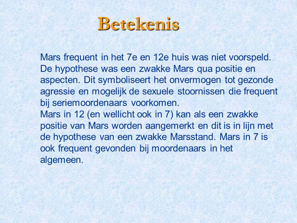 Betekenis Mars frequent in het 7e en 12e huis was niet voorspeld. De hypothese was een zwakke Mars qua positie en aspecten. Dit symboliseert het onver