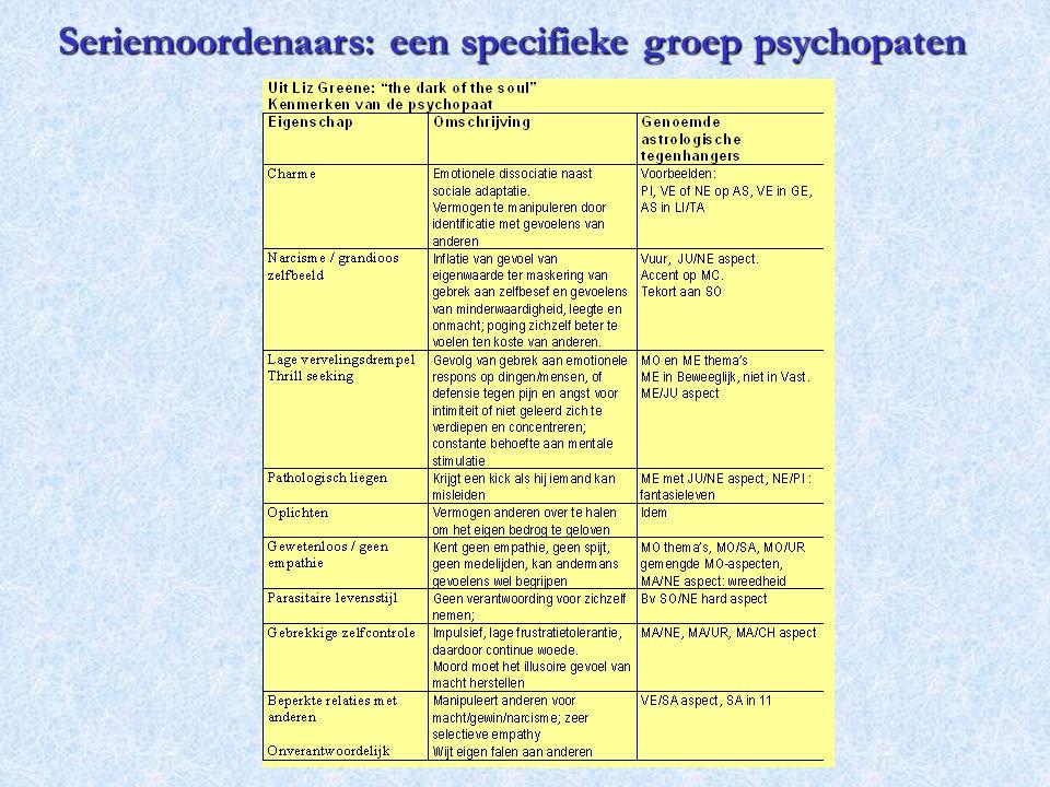 Seriemoordenaars: een specifieke groep psychopaten