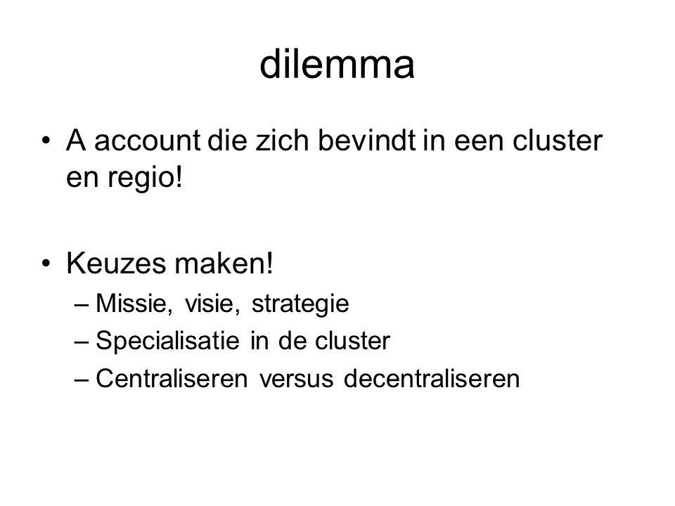 dilemma A account die zich bevindt in een cluster en regio.