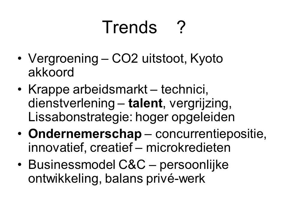 Trends .