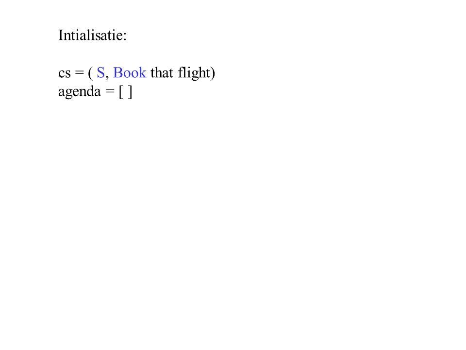 Intialisatie: cs = ( S, Book that flight) agenda = [ ]
