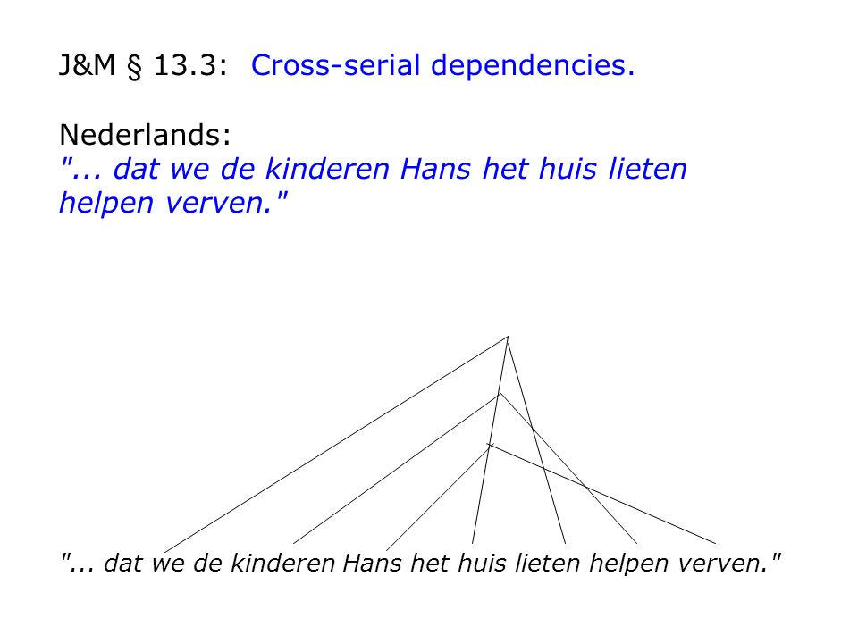 J&M § 13.3: Cross-serial dependencies. Nederlands: