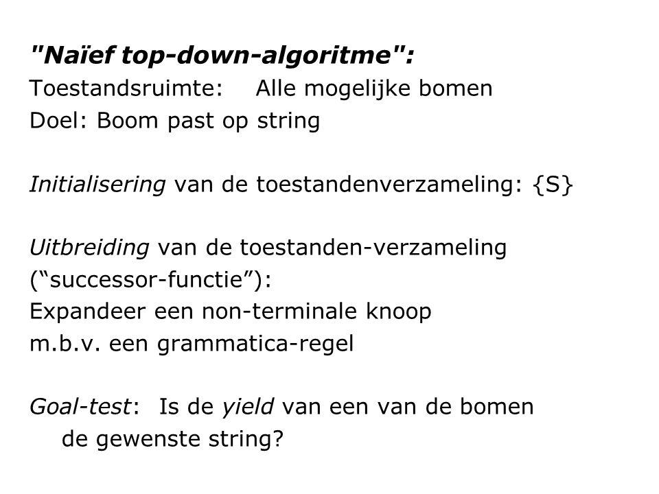 Naïef top-down-algoritme : Toestandsruimte:Alle mogelijke bomen Doel: Boom past op string Initialisering van de toestandenverzameling: {S} Uitbreiding van de toestanden-verzameling ( successor-functie ): Expandeer een non-terminale knoop m.b.v.