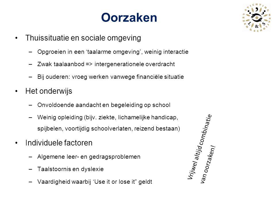 Gevolgen Een persoonlijk probleem van 1 op de 5 Rotterdammers Een economisch probleem –Laaggeletterden zijn minder gezond (6 x meer hartaanvallen) –Sociale zekerheid: Kans op arbeidsongeschiktheid tot 3 x groter.