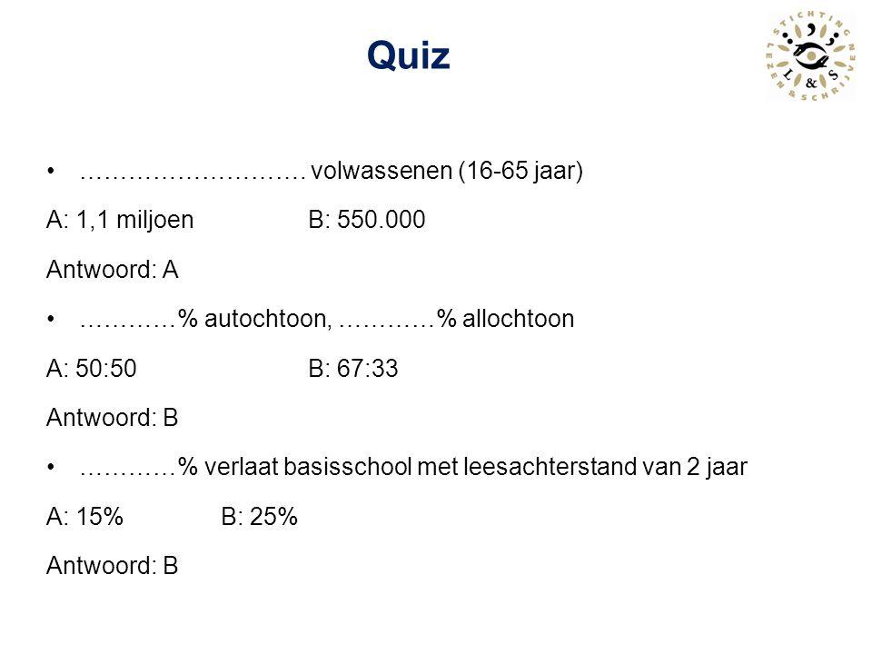 …………% VMBO-brugklassers kan eigen lesboeken niet goed lezen A: 14%B: 24% Antwoord: B …………% van de werklozen A: 20%B: 40% Antwoord: A Welk percentage woorden moet een minder geoefende lezer van een tekst kennen om de tekst goed te kunnen begijpen.
