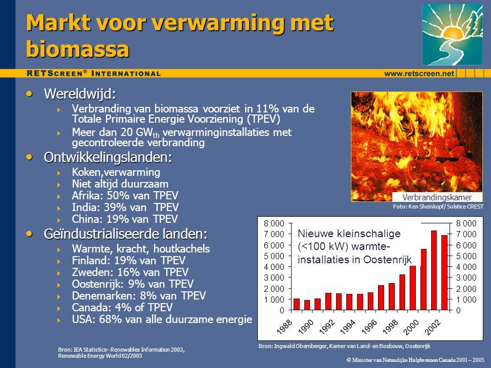 © Minister van Natuurlijke Hulpbronnen Canada 2001 – 2005. Wereldwijd: Wereldwijd:  Verbranding van biomassa voorziet in 11% van de Totale Primaire E
