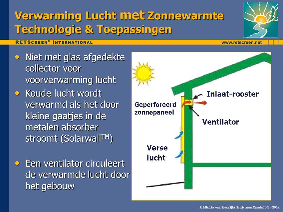 © Minister van Natuurlijke Hulpbronnen Canada 2001 – 2005. Verwarming Lucht met Zonnewarmte Technologie & Toepassingen Niet met glas afgedekte collect