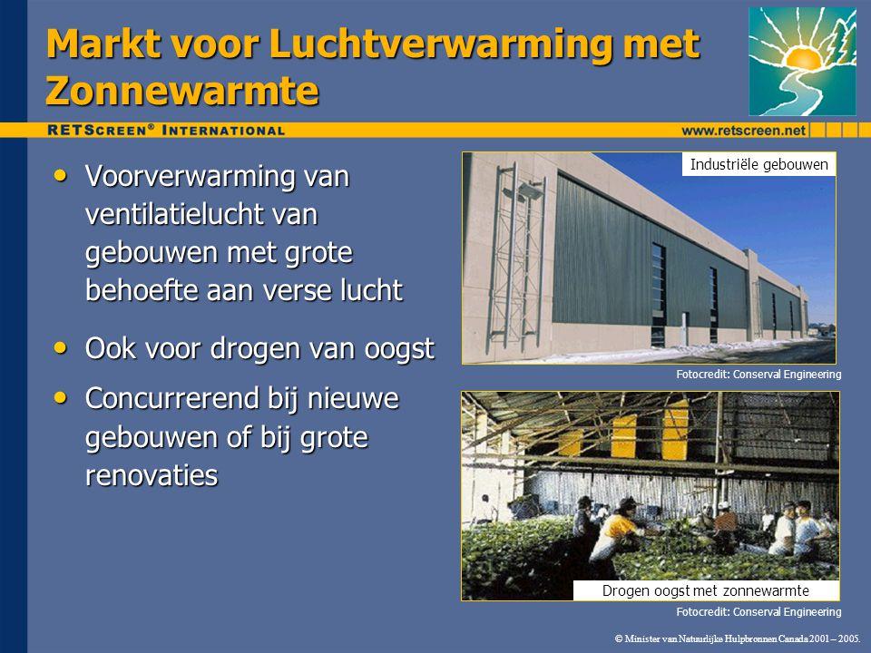 © Minister van Natuurlijke Hulpbronnen Canada 2001 – 2005. Voorverwarming van ventilatielucht van gebouwen met grote behoefte aan verse lucht Voorverw