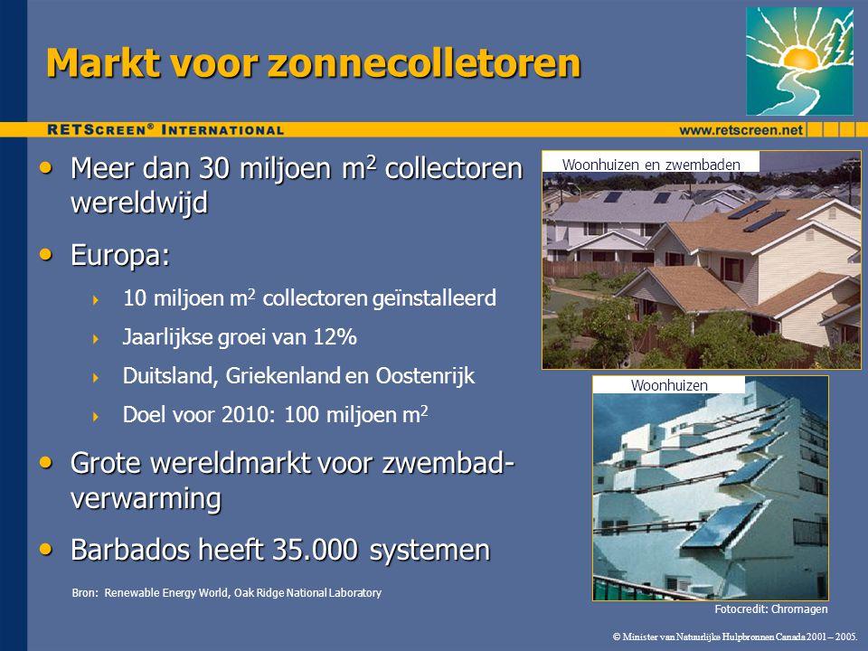 © Minister van Natuurlijke Hulpbronnen Canada 2001 – 2005. Markt voor zonnecolletoren Meer dan 30 miljoen m 2 collectoren wereldwijd Meer dan 30 miljo