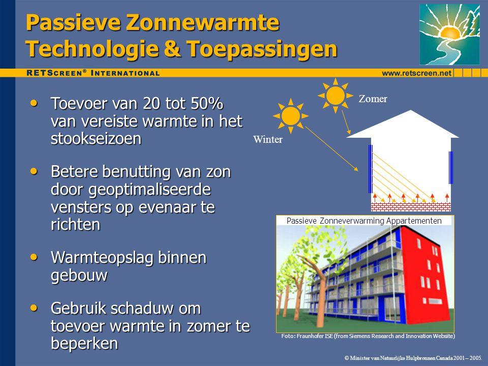 © Minister van Natuurlijke Hulpbronnen Canada 2001 – 2005. Passieve Zonnewarmte Technologie & Toepassingen Toevoer van 20 tot 50% van vereiste warmte