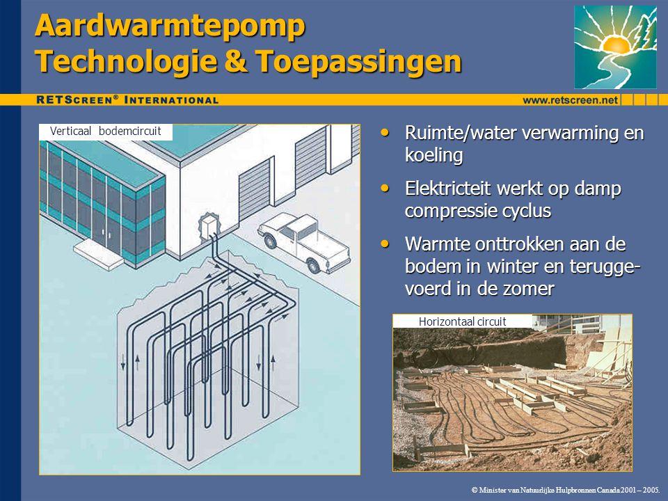 © Minister van Natuurlijke Hulpbronnen Canada 2001 – 2005. Aardwarmtepomp Technologie & Toepassingen Ruimte/water verwarming en koeling Ruimte/water v