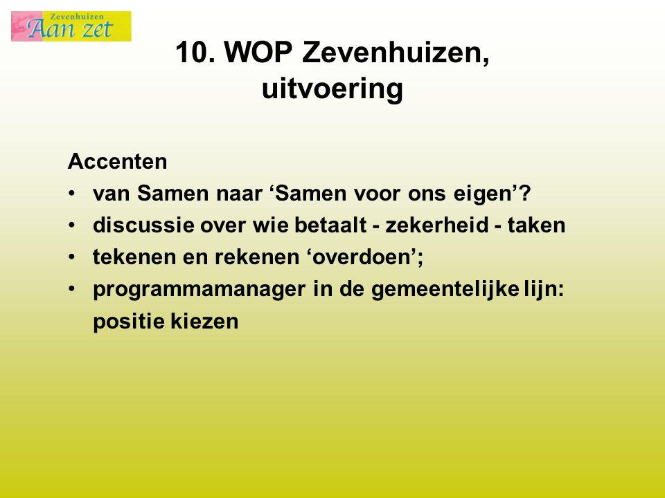 10. WOP Zevenhuizen, uitvoering Accenten van Samen naar 'Samen voor ons eigen'? discussie over wie betaalt - zekerheid - taken tekenen en rekenen 'ove