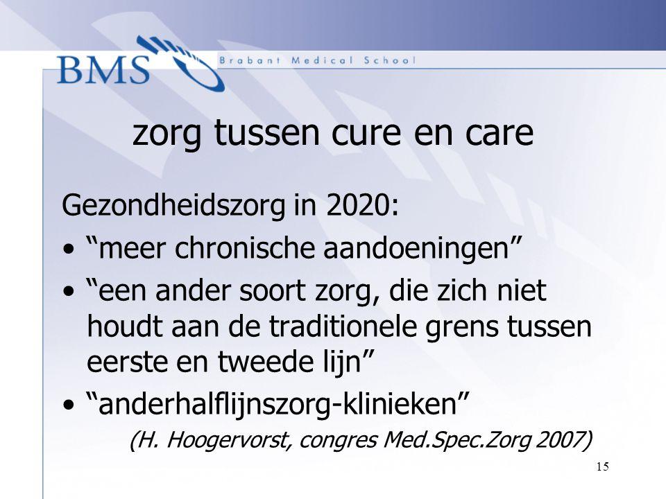"""15 zorg tussen cure en care Gezondheidszorg in 2020: """"meer chronische aandoeningen"""" """"een ander soort zorg, die zich niet houdt aan de traditionele gre"""