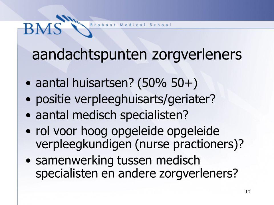 17 aandachtspunten zorgverleners aantal huisartsen? (50% 50+) positie verpleeghuisarts/geriater? aantal medisch specialisten? rol voor hoog opgeleide