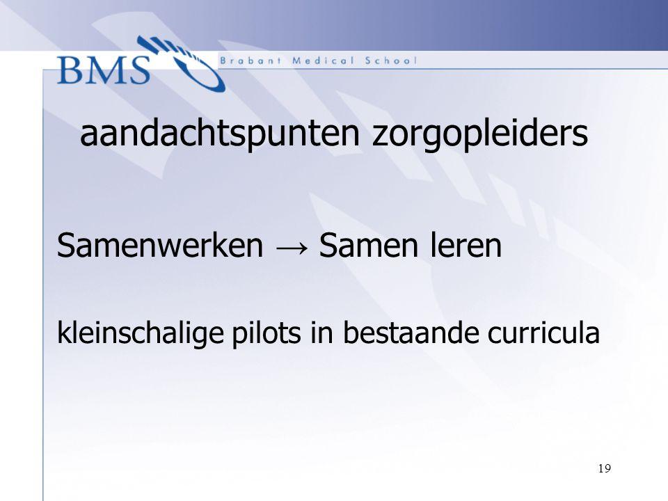 19 aandachtspunten zorgopleiders Samenwerken → Samen leren kleinschalige pilots in bestaande curricula