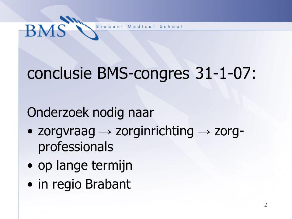 2 conclusie BMS-congres 31-1-07: Onderzoek nodig naar zorgvraag → zorginrichting → zorg- professionals op lange termijn in regio Brabant