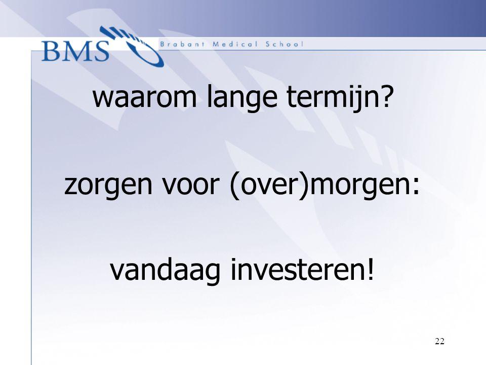 22 waarom lange termijn? zorgen voor (over)morgen: vandaag investeren!